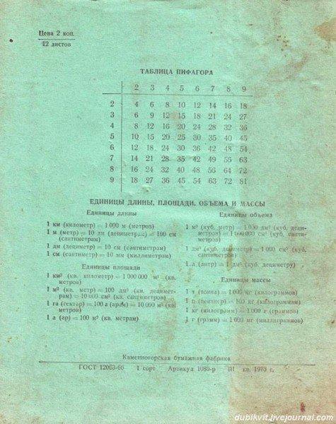 По волнам нашей памяти! Советские канцтовары СССР, история, факты