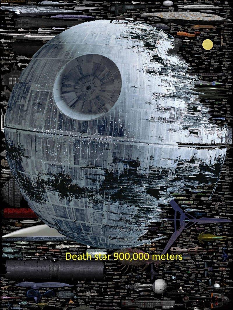 """И Звезда смерти из """"Звездных войн"""" star trek, вавилон, звездные войны, звездные корабли. космос, интересное, сравнение, фото"""