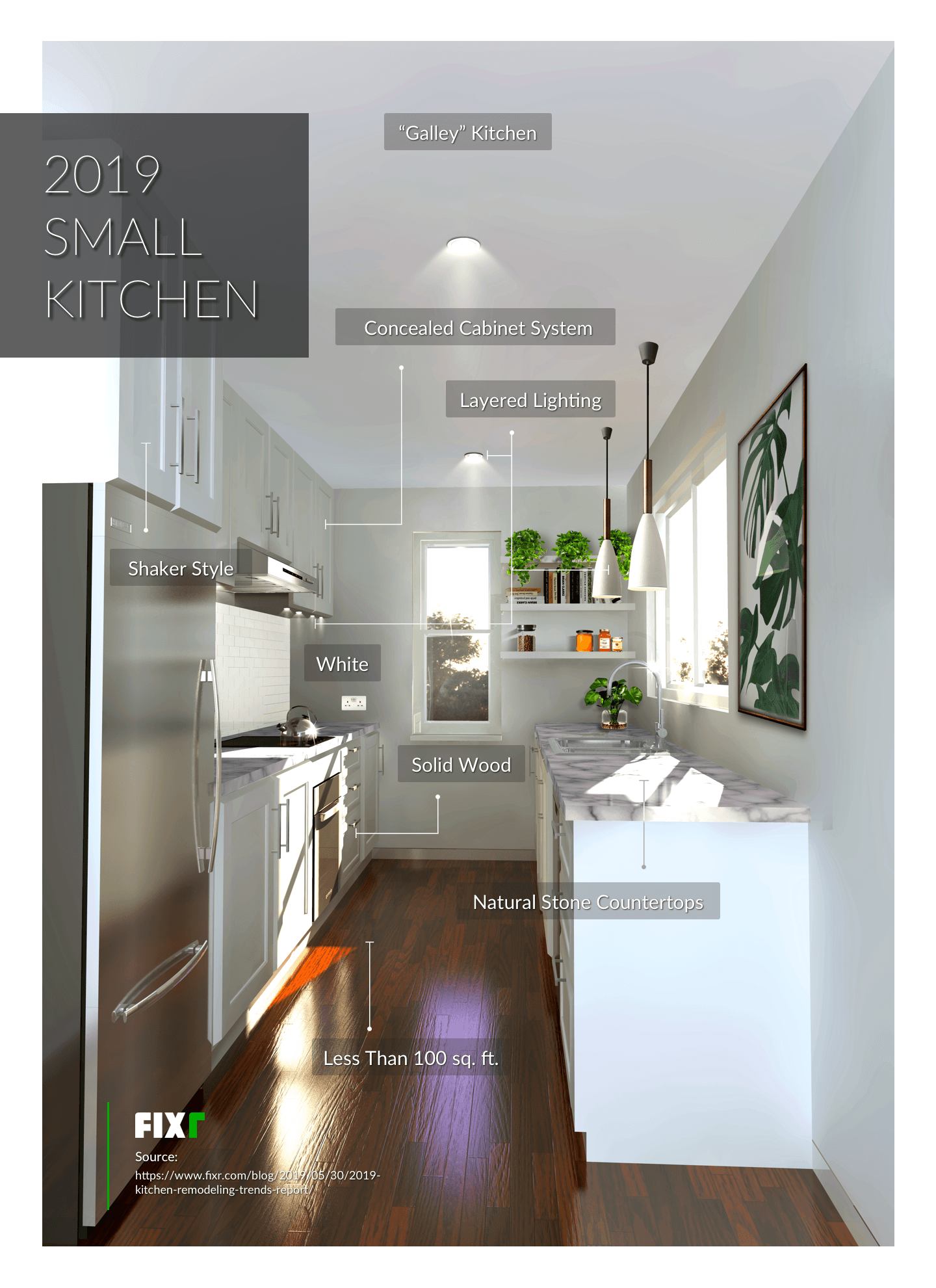 Visualizing The Most Popular Features Of A Small Kitchen In 2019
