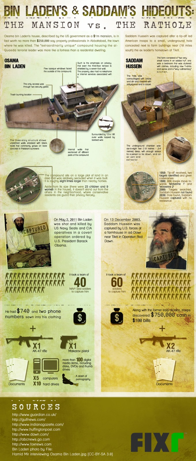 Bin Laden's and Saddam's Hideouts