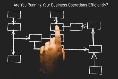 Image result for running your business efficiently
