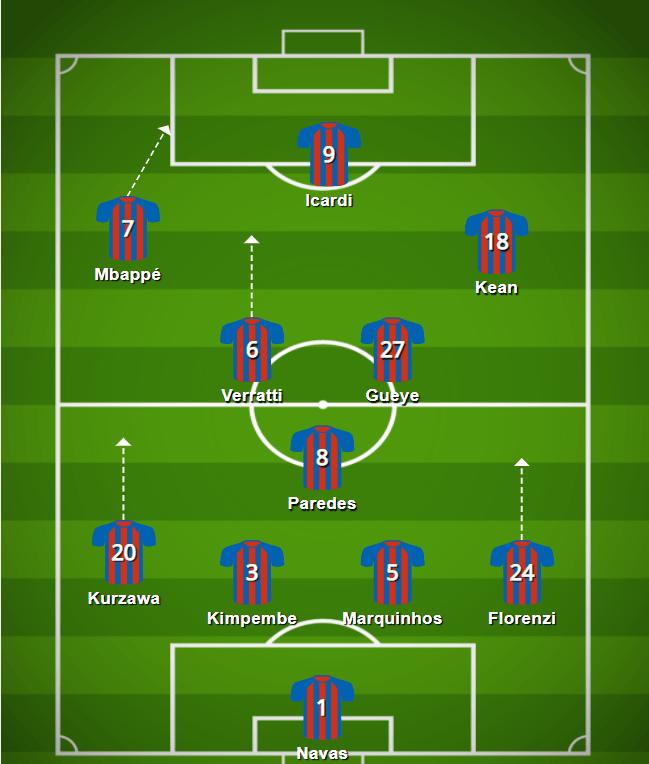 PSG tactics under Mauricio Pochettino