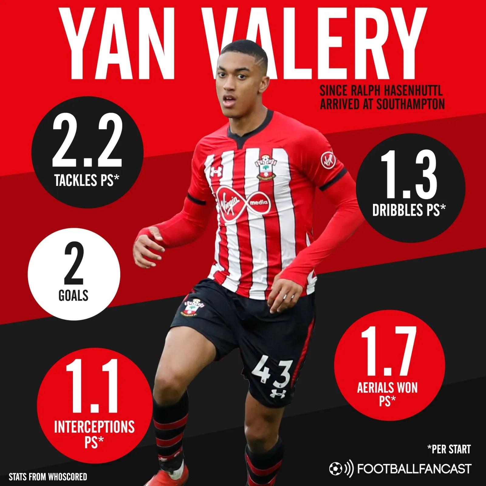 Yan-Valery