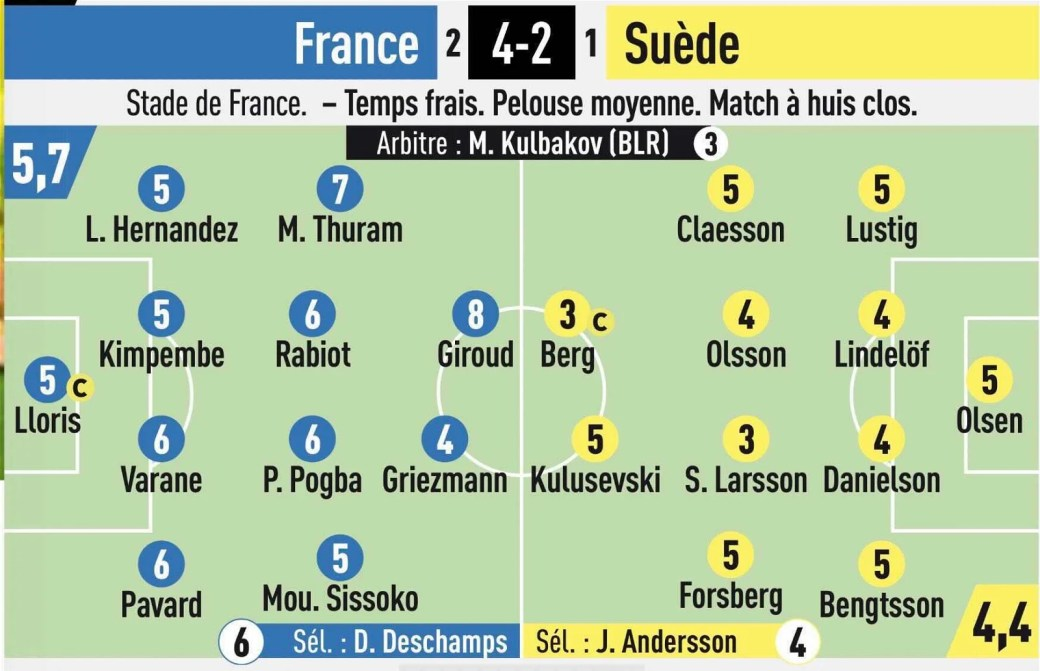 L'Equipe - France, Sweden match ratings.jpg
