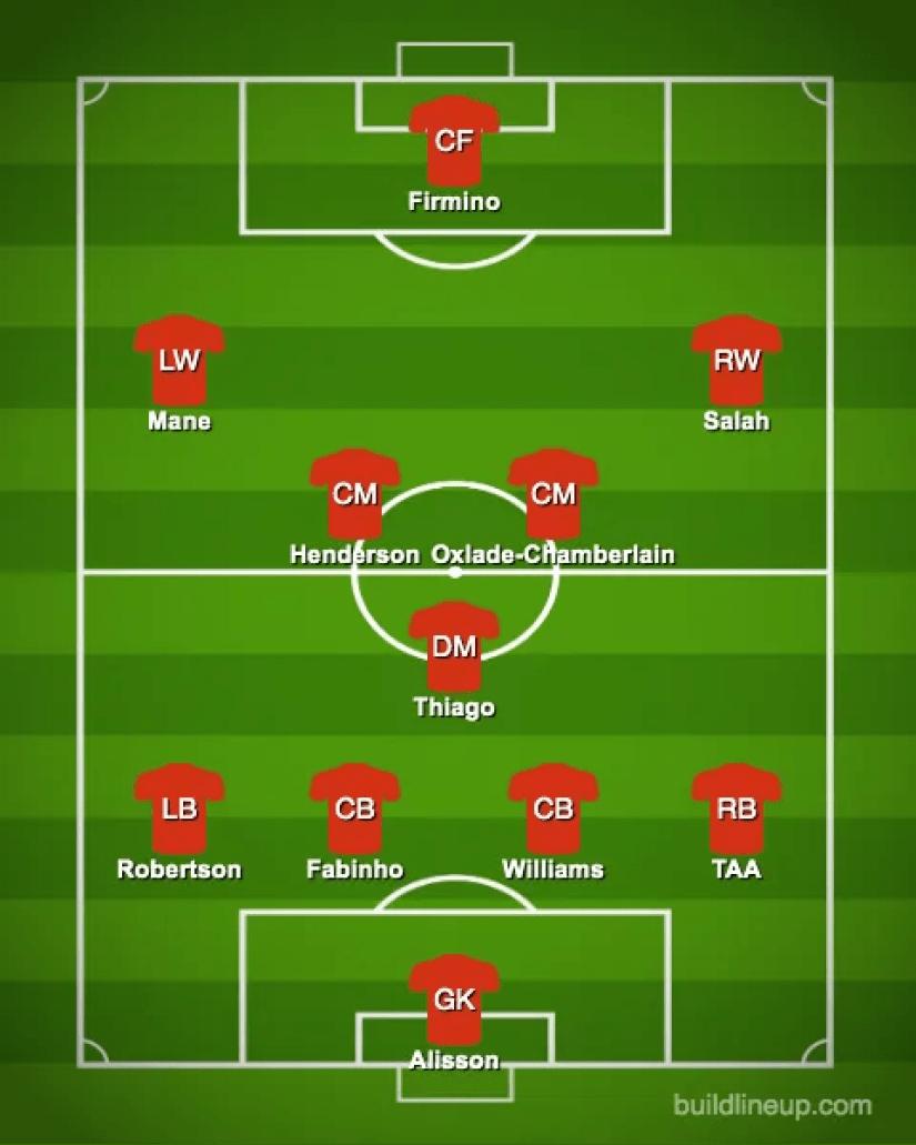Predicted-Liverpool-XI-vs-Southampton