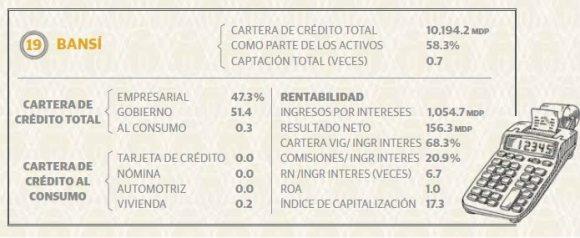 banco_19