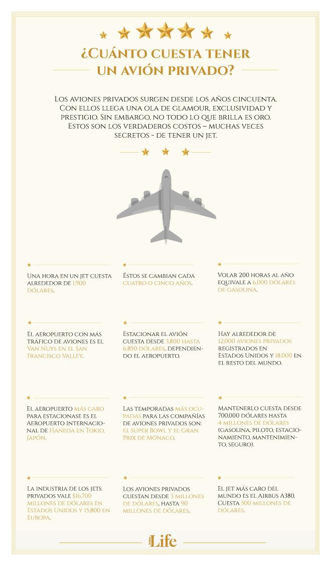 ¿Cuánto cuesta tener un avión privado? - interactivo-aviones-ok