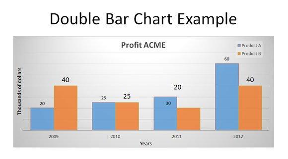 Free Bar Graph Templates. on pinterest presentation templates bar ...