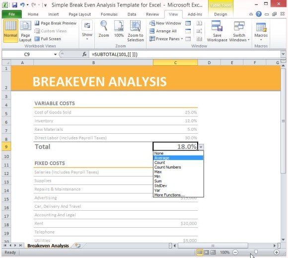 Cost Savings Analysis Template thereby control costs improving – Cost Savings Analysis Template