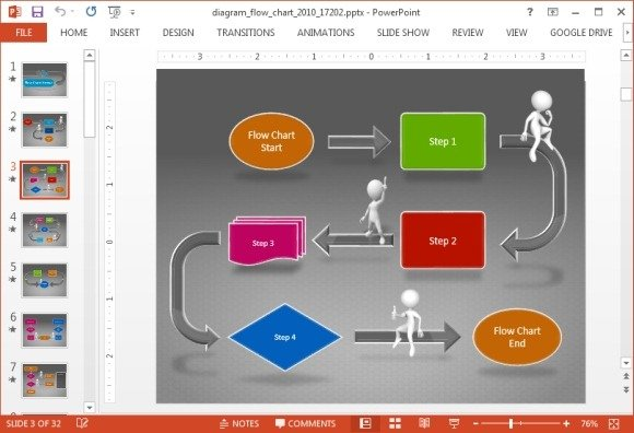creating flow charts 4 templates to download in microsoft word or – Word Template Flow Chart