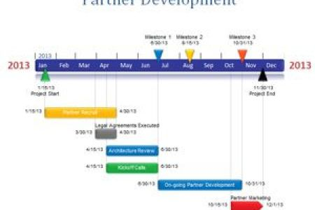 Excel project timeline template free ppt timeline template were glad to be place to one of the largest ranges of business templates in the world we also have a very exclusive custom template for you toneelgroepblik Images