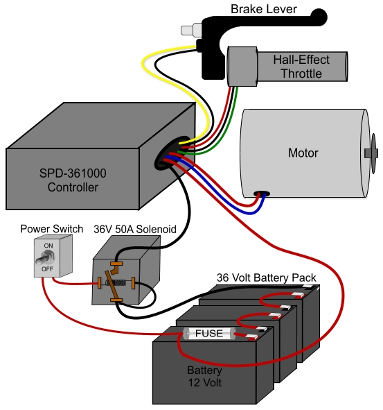 36 Volt Electric Scooter Controller Wiring Diagram - Schematic Diagrams