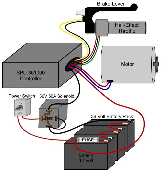 razor electric scooter wiring diagram razor image e100 razor scooter wiring diagram e100 auto wiring diagram schematic on razor electric scooter wiring diagram