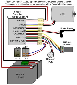 Basic Wiring Diagram Scooter Moped  Diagrams online