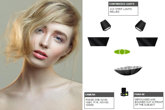 Fashion Lighting Setups