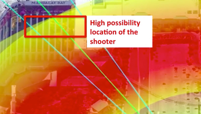 Researchers Develop System to Locate Shooters Using Video From Smartphones