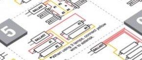 timthumb?resize=290%2C124&ssl=1 fulham workhorse 3 ballast wiring diagram wiring diagram  at bayanpartner.co