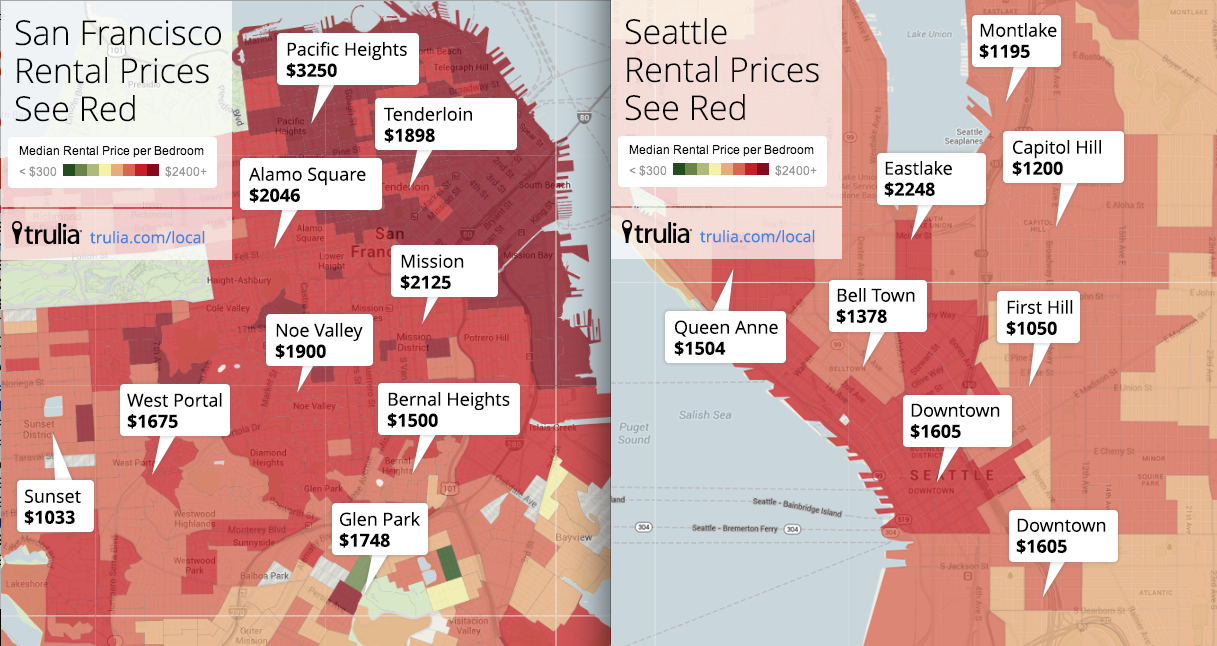 average rent in seattle, wa: median prices + trends | jumpshell