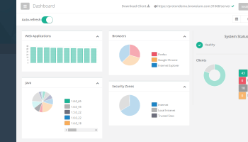 New Browsium 'Proton' tool gives IT departments a window into web app usage by employees