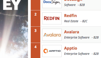 GeekWire 200: PayScale, Remitly, Arivale and others climb the startup rankings
