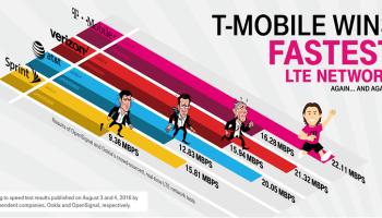 T-Mobile success