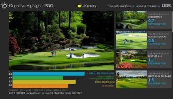 How IBM is using its Watson AI platform to automatically generate Masters highlight reels