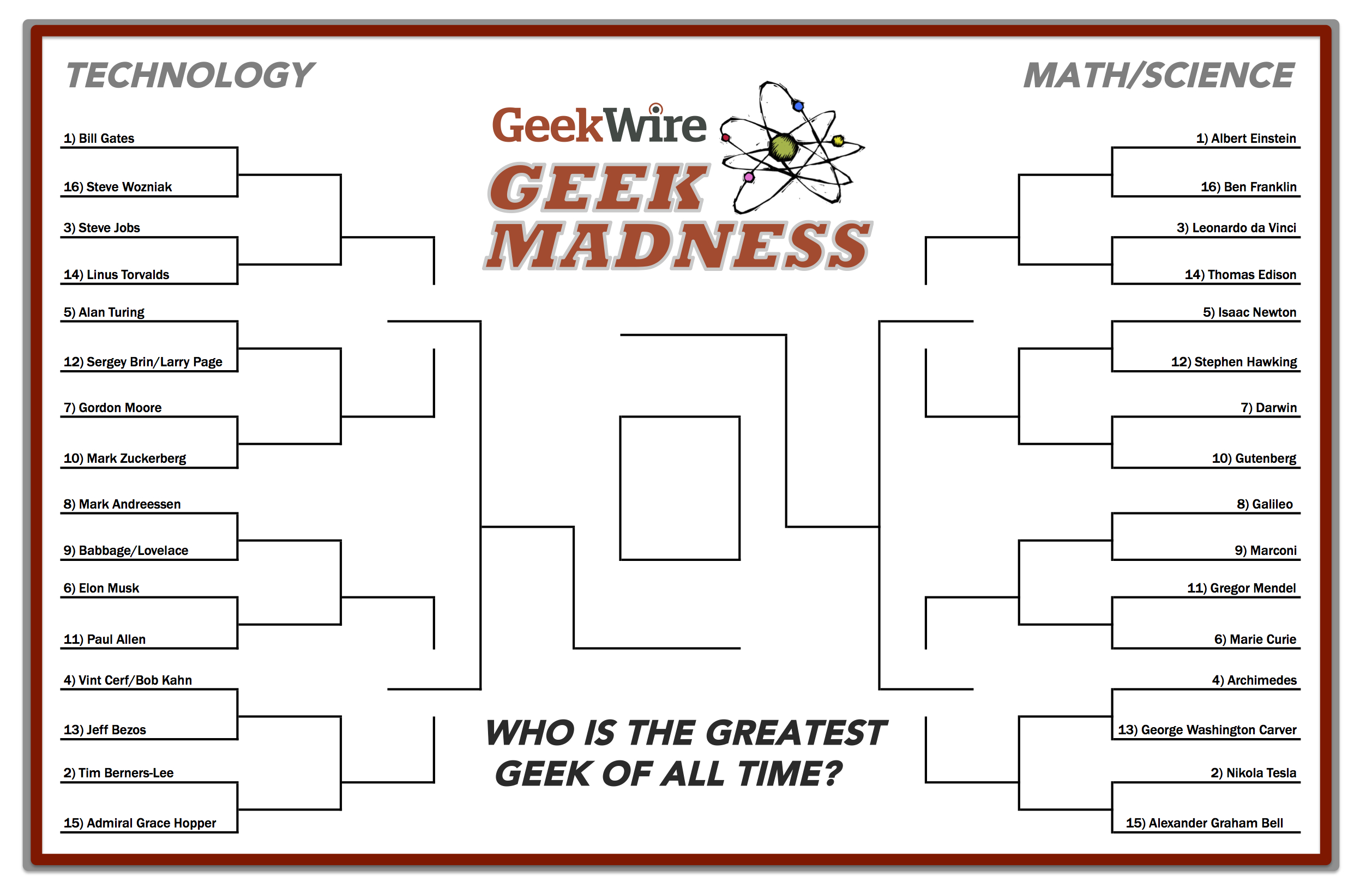 Geek Madness Help Us Pick The Greatest Geek Of All Time