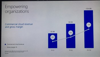 Microsoft: Commercial cloud revenue to jump 55% to nearly $15B this fiscal year