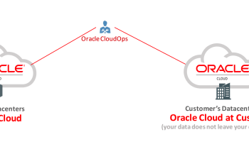 Oracle expands its hybrid cloud strategy with new managed services in the data center