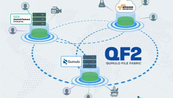 Qumulo File Fabric QF2