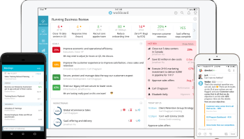 Microsoft Ventures invests in SaaS 'Active Strategy Management' startup Workboard