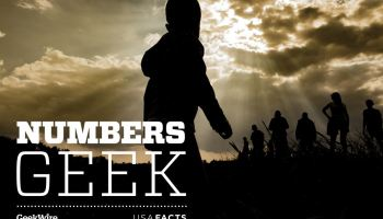 Numbers Geek with Steve Ballmer: Immigration and the U.S. economy