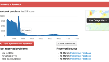 How bad was that Facebook outage? Downdetector ranks it as worst service issue it's ever tracked