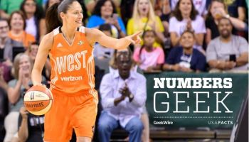 Numbers Geek: Basketball legend Sue Bird on her record season, and one of her classic games