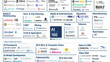 3 Seattle companies make CB Insights' list of world's most promising AI startups