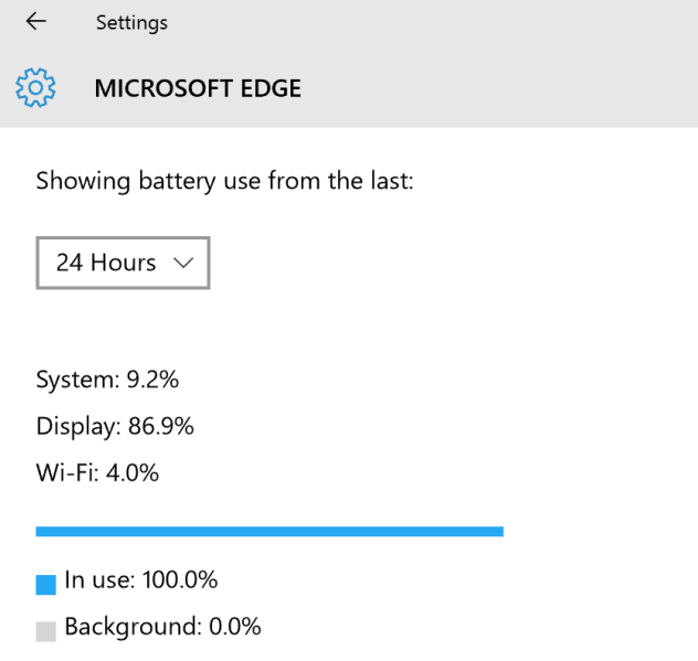 app-specific battery use