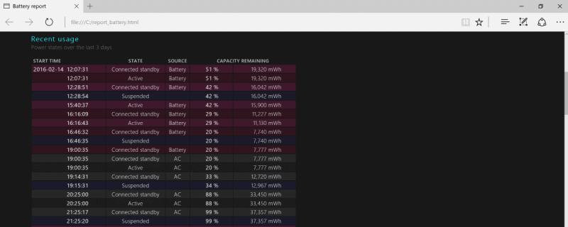 Cara melihat battery report pada Windows