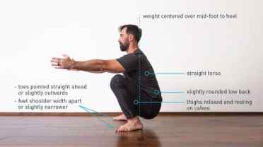 Image result for knee exercise with squat free images