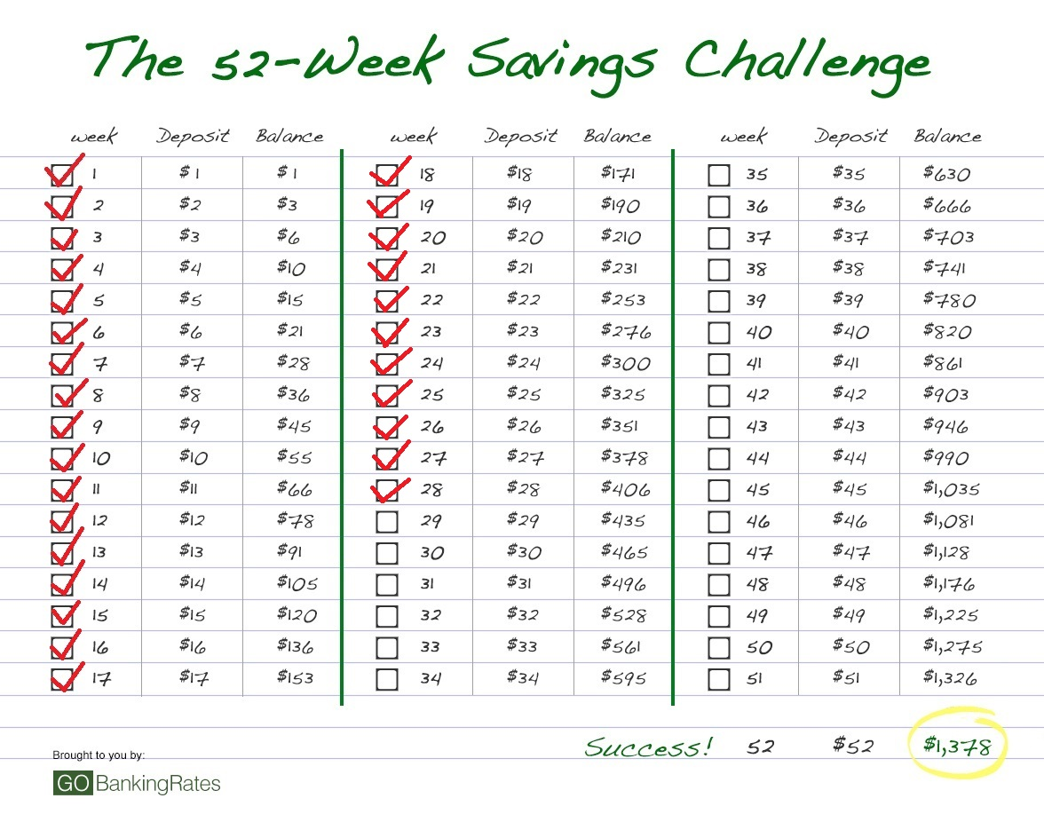 52 Week Savings Challenge Save 28 By Doing Your Taxes