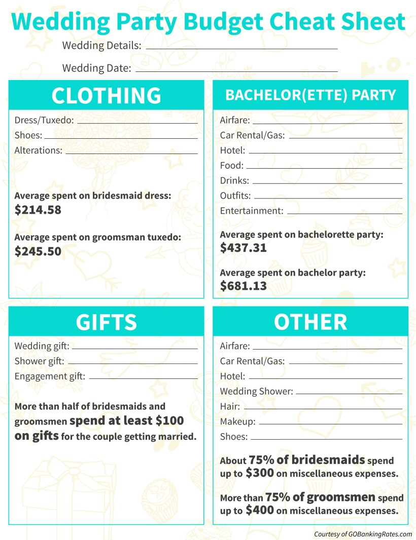 Nice What Does The Average Wedding Dress Cost Gift - All Wedding ...