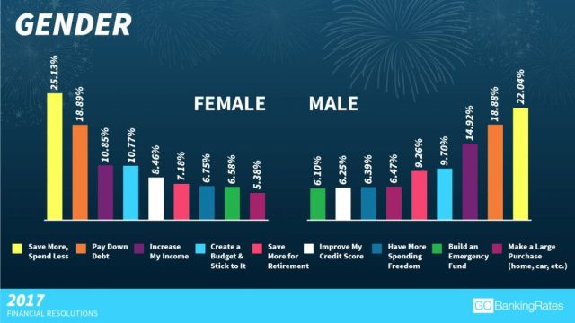 Gender infographic