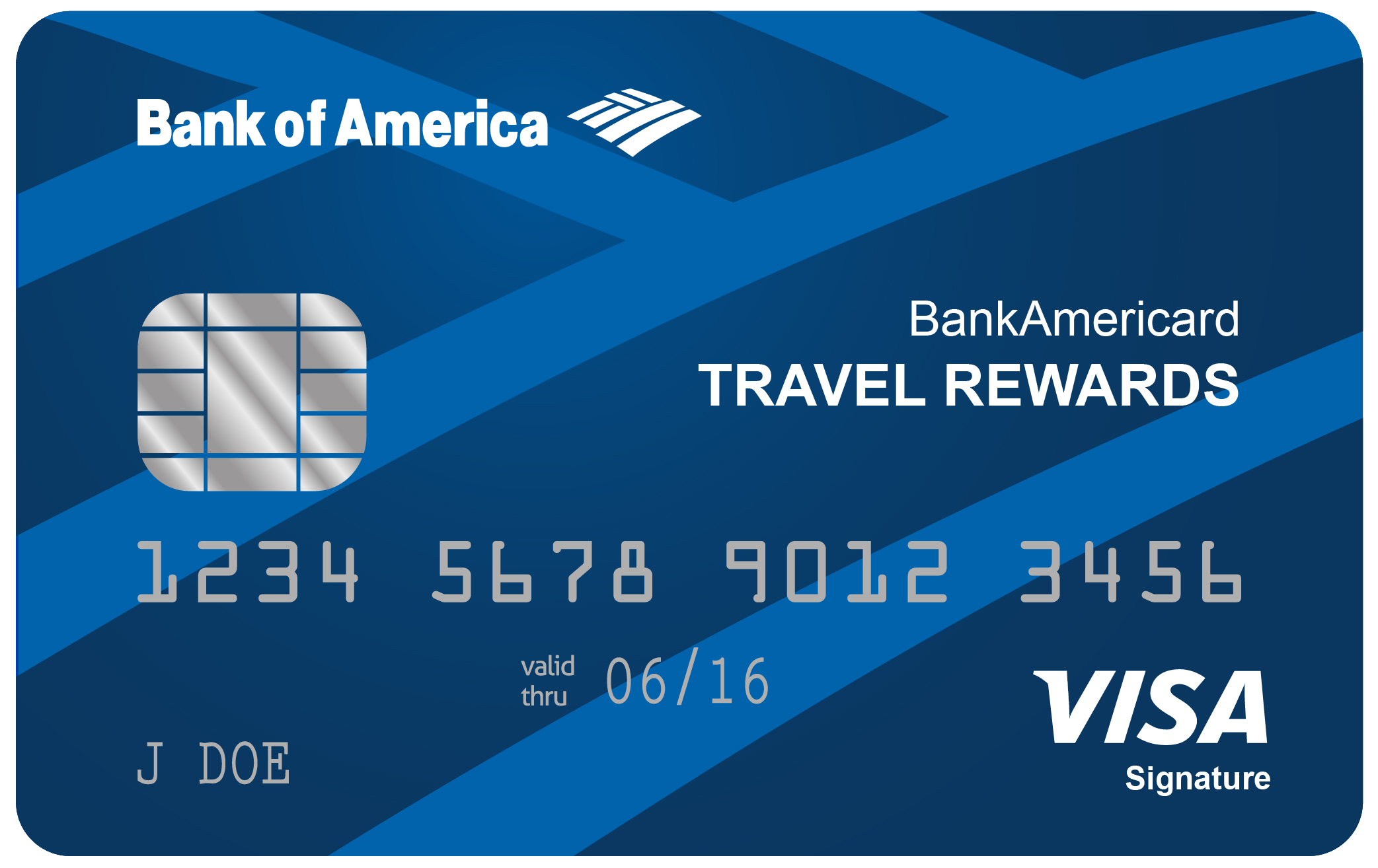 Bank America Credit Card Rewards
