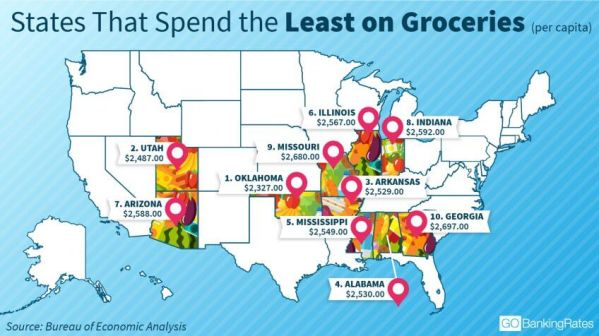 States That Spend the Most and Least on Groceries | GOBankingRates