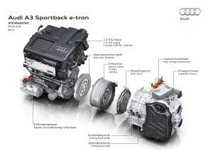 Audi A3 etron  Reichweite, Preis | Elektroauto Blog