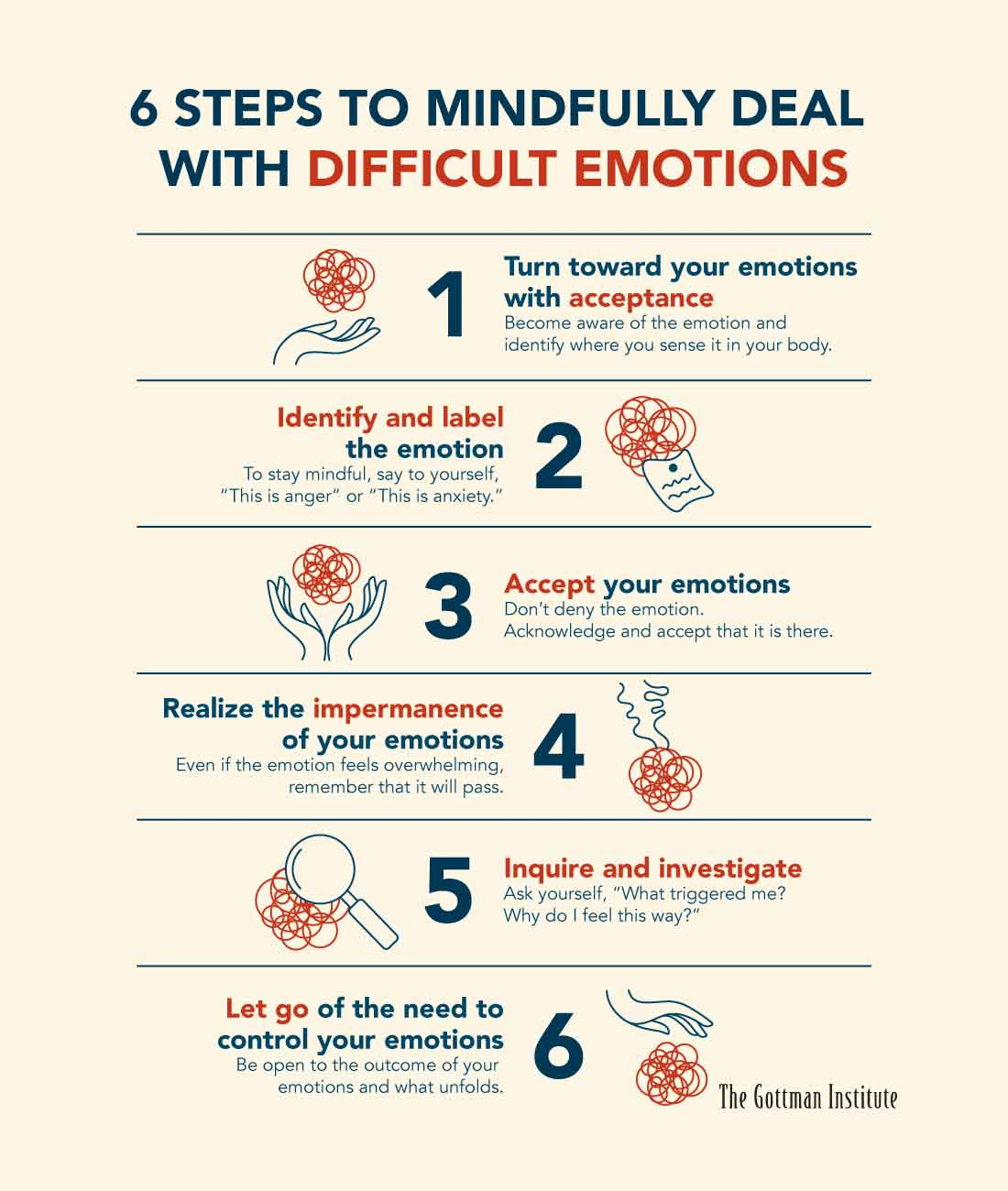 6 Steps To Mindfully Deal With Difficult Emotions