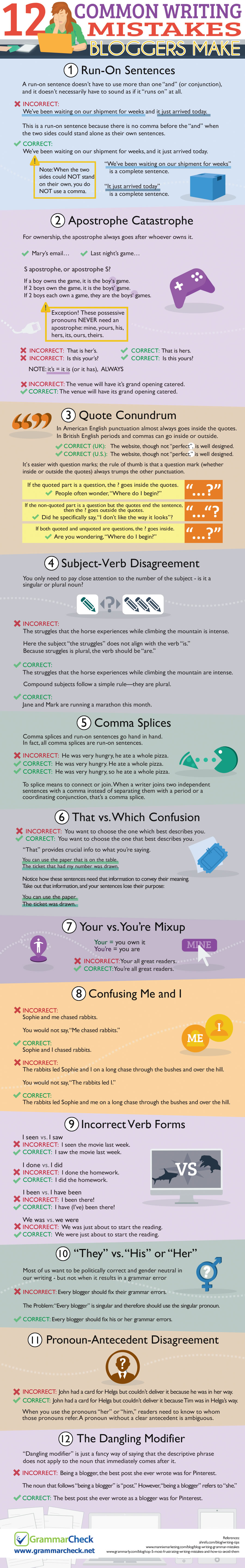 12 Common Writing Mistakes Bloggers Make (Infographic)