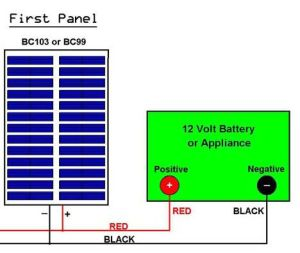 Solar Panel System: How to Build a Cheap One  The Green