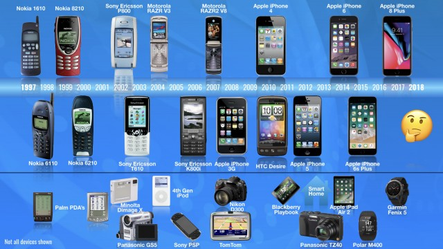Abridged version of Paul's phones and consumer electronics