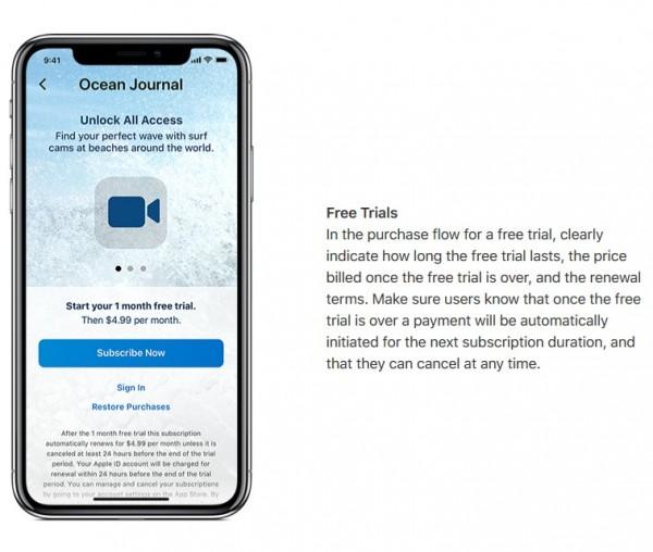 Apple quebra as suas próprias regras no Apple News + 2
