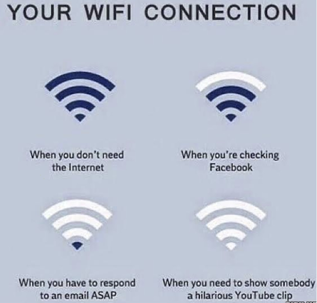 Having Trouble With Your Wifi Connection These Ridiculous Memes